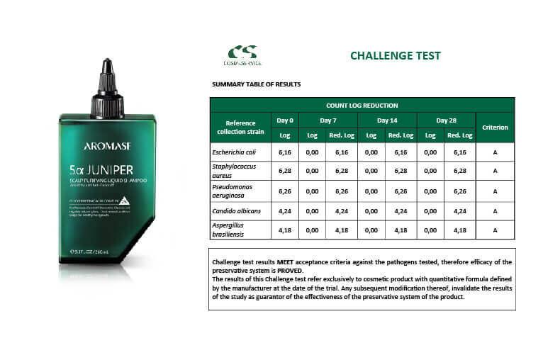 AROMSE-shelf life_challenge test