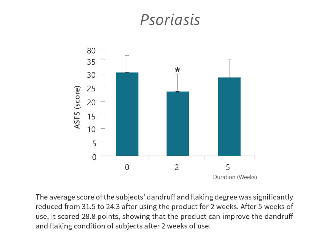 MediPRO-IRB-AROMASE-psoriasis